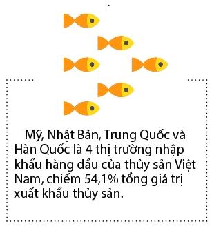"""Cac dai gia thuy san """"bung no"""" loi nhuan cuoi nam"""