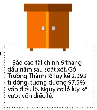 Sap nhap, doi ten co giup Truong Thanh doi van?