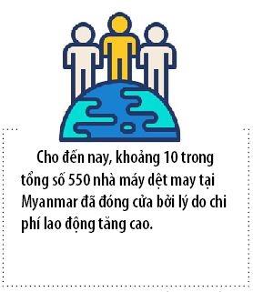 Dong Nam A dang mat dan loi the chi phi thap vi tang luong?