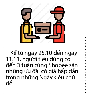 1.111 thuong hieu tham gia ngay Sieu Sale 11.11 tai Shopee