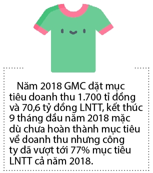 Garmex Saigon: 9 thang lai rong 105 ty, vuot 77% ke hoach nam