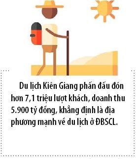 Dong bang song Cuu Long cham moc 30 trieu luot khach du lich