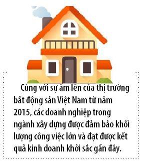 Tap doan Hung Thinh tao the manh lon cho Hung Thinh Incons