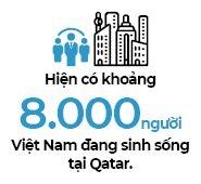 Nguoi Viet bon phuong (so 608)