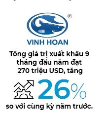 Gap nuoc lon, Vinh Hoan vay vung