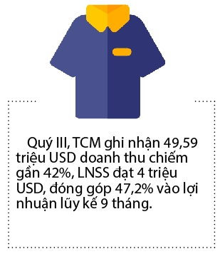 Su co voi doi tac My, Det may Thanh Cong tang truong cham