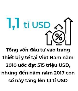 Viet Nam dung ngoai thi truong thiet bi y te ti USD