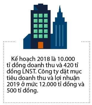 Tin Nghia len san UpCom