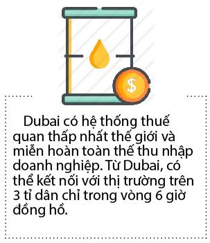 Dubai: Cua ngo vao thi truong Trung Dong