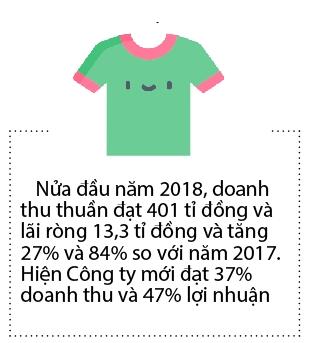 Tong Cong ty May Dong Nai dua 10,9 trieu co phieu len san Upcom