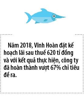 Kinh doanh thuan loi, Vinh Hoan chi co tuc tien mat 20%