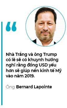 Ban USD duoc chua?