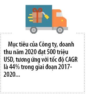 Viettel Post ky vong dung dau thi truong vao nam 2021