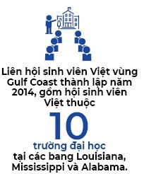 Nguoi Viet bon phuong (so 610)