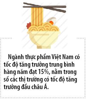 Viet Nam thiet hai 700 trieu USD moi nam do mat an toan thuc pham