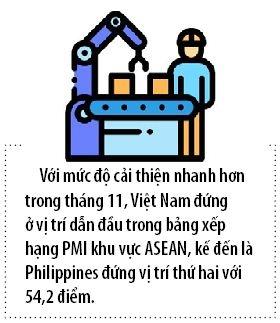 PMI Viet Nam vuon len dan dau khu vuc ASEAN