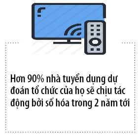 Chi 11% lao dong cua Viet Nam co ky nang tay nghe cao