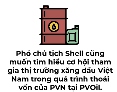 Shell co co hoi quay lai Viet Nam?