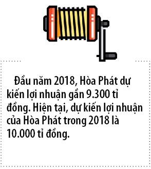 Hoa Phat co the vuot chi tieu kinh doanh nam 2019
