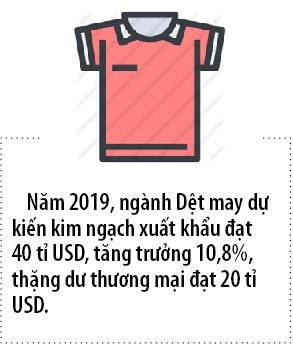 Xuat khau det may huong den 40 ti USD trong 2019