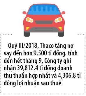 Thaco lai tang manh, vay them 9.500 ti dong