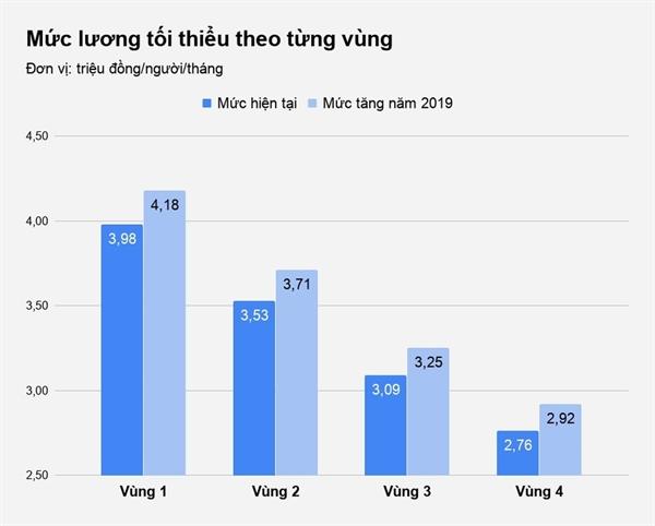 Muc thuong Tet 2019 tai mot so quoc gia