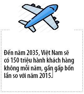 Lu hanh bung no, Viet Nam khat nhien lieu may bay