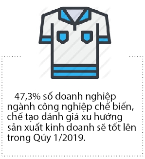 Doanh nghiep Viet co lac quan trong nam 2019?