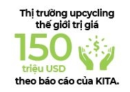 Upcycling nang tam do cu