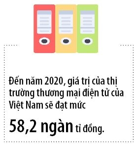 Amazon Global Selling: Them kenh ban hang xuyen bien gioi cho hang Viet