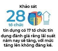 Kich ban lai suat nam 2019