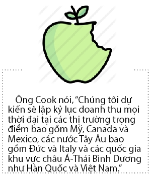 Tim Cook xac nhan ke hoach xay dung trung tam du lieu tai Viet Nam?