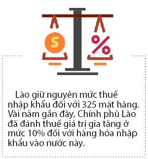 Lao bo thue nhap khau voi hon 8.000 mat hang cua ASEAN