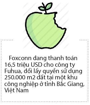 Cac doi tac cua Apple dang rot rao vao Viet Nam?