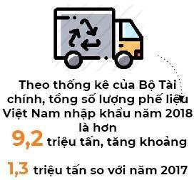 Nguy co phe lieu se tran vao Viet Nam trong nam 2019