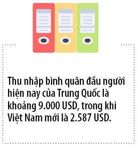 GDP Trung Quoc gap 54,7 lan Viet Nam