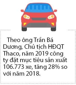 Thaco dua muc tieu moi trong nam 2019