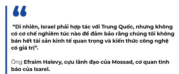 Israel lo ngai viec ro ri cong nghe cho Trung Quoc