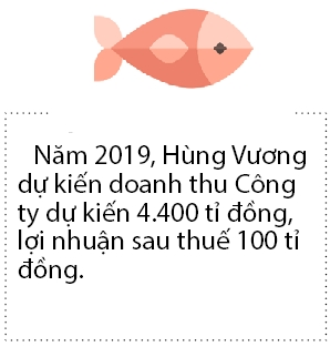 Hung Vuong co thoat lo trong 2019?