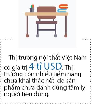 """Tim """"gu"""" cho go Viet"""