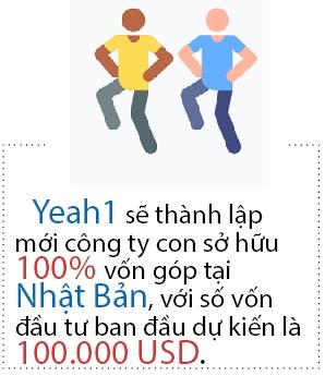 Nhat Ban: Diem den moi cua Yeah1