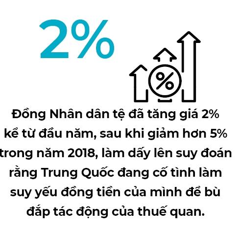 My yeu cau Trung Quoc duy tri dong Nhan dan te on dinh