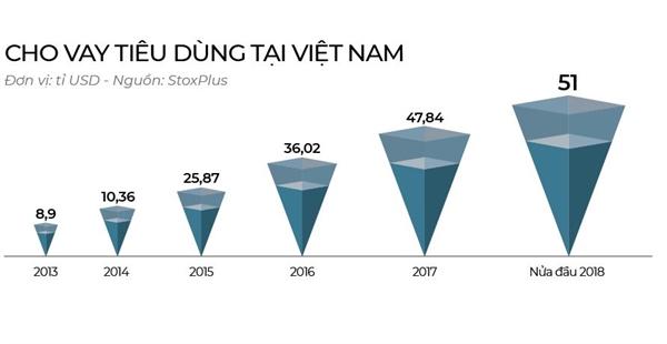 Nguoi Thai mo tiem cam do o Viet Nam