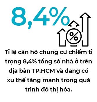 Quan ly phi chung cu nhu the nao cho hop ly?