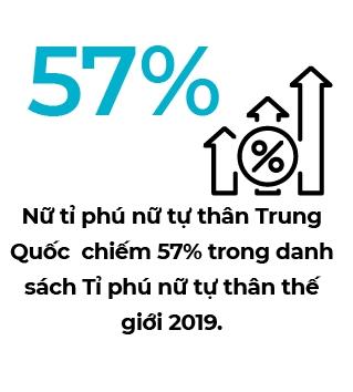 Trung Quoc chiem hon 50% nu ti phu tu than cua the gioi