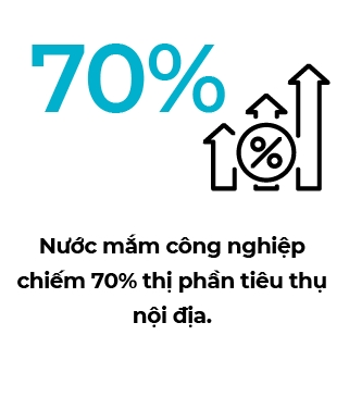 Thi truong nuoc mam nam trong tay ai?