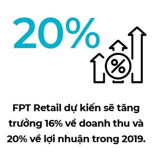 FPT Retail lam gi de tang truong 20% loi nhuan trong 2019?