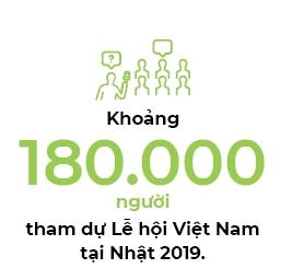 Nguoi Viet bon phuong (so 637)