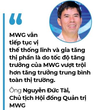Top 50 2019: Cong ty Co phan Dau tu The Gioi Di Dong