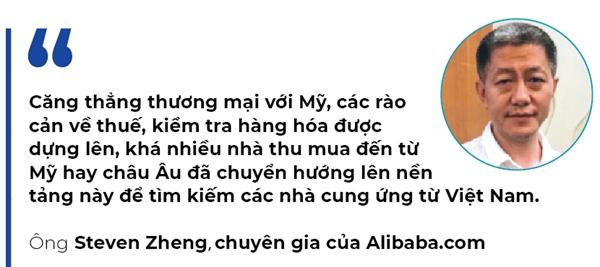 Xuat khau qua Alibaba & Amazon